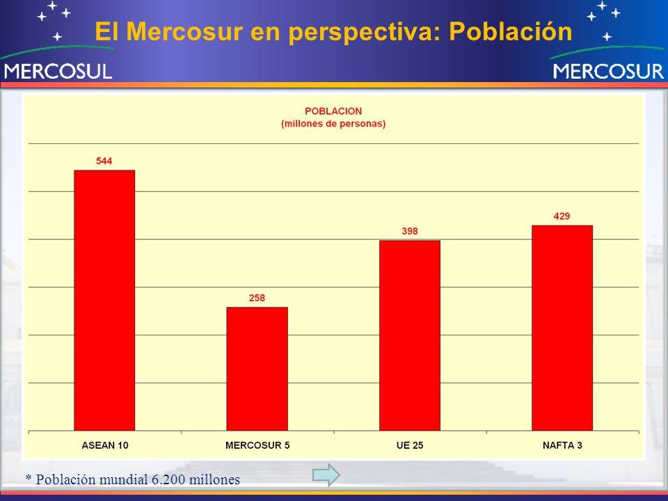 El Mercosur en perspectiva: Población