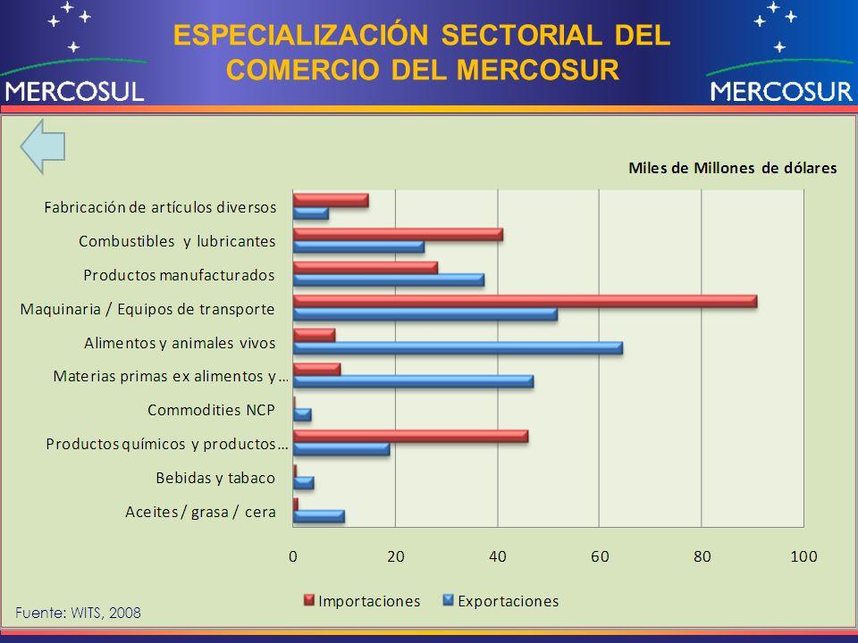 ESPECIALIZACIÓN SECTORIAL DEL COMERCIO DEL MERCOSUR