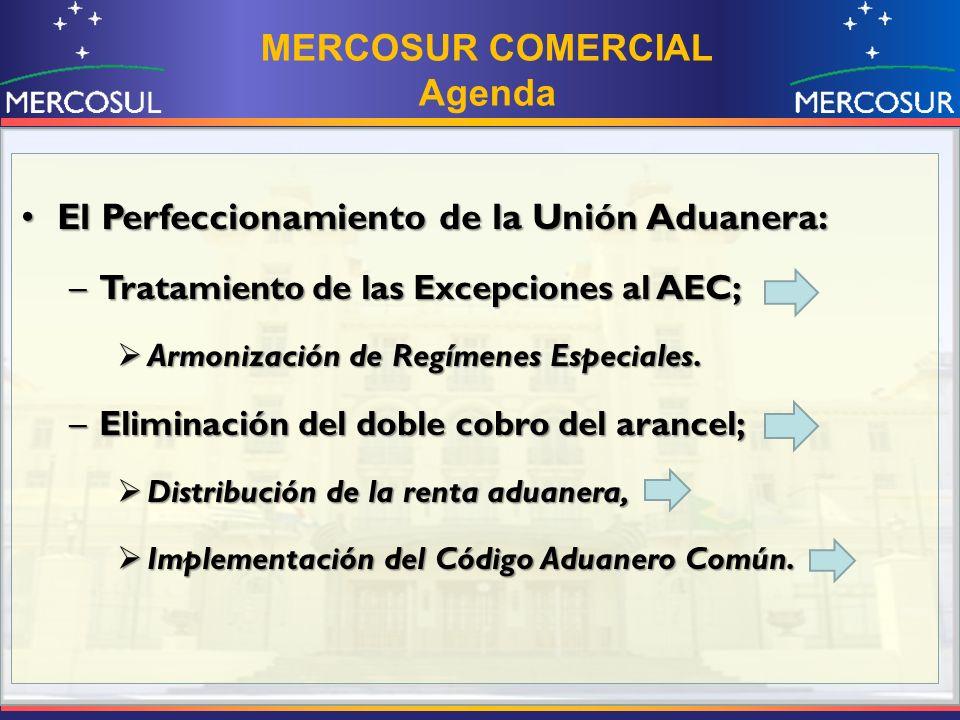MERCOSUR COMERCIAL Agenda