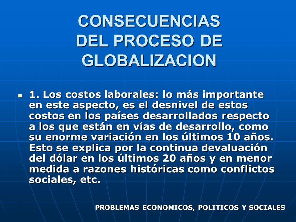 CONSECUENCIAS DEL PROCESO DE GLOBALIZACION