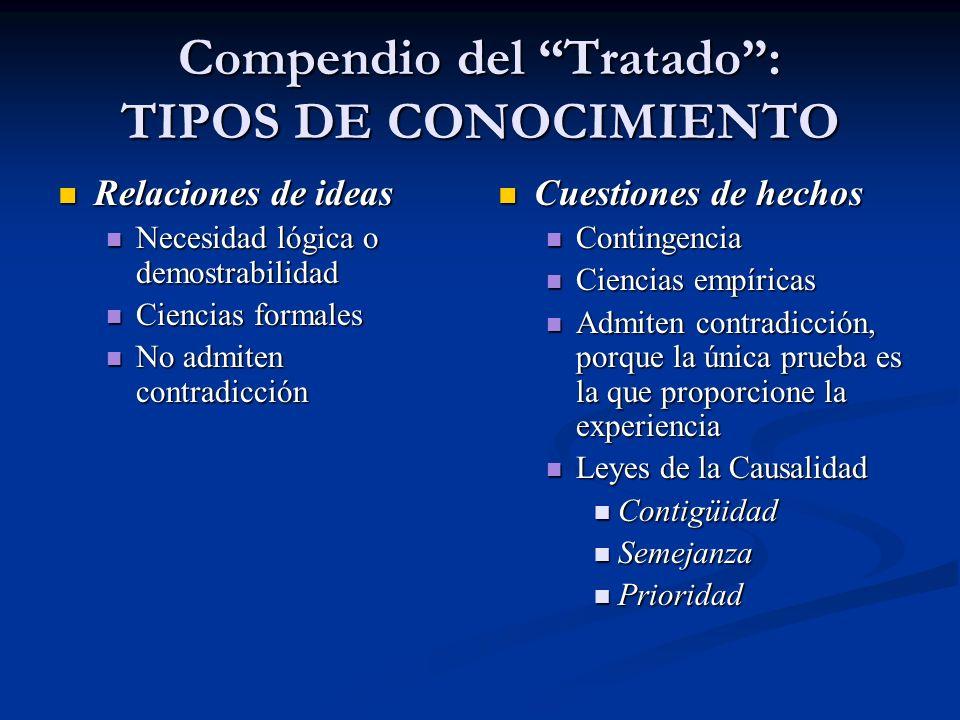 Compendio del Tratado : TIPOS DE CONOCIMIENTO