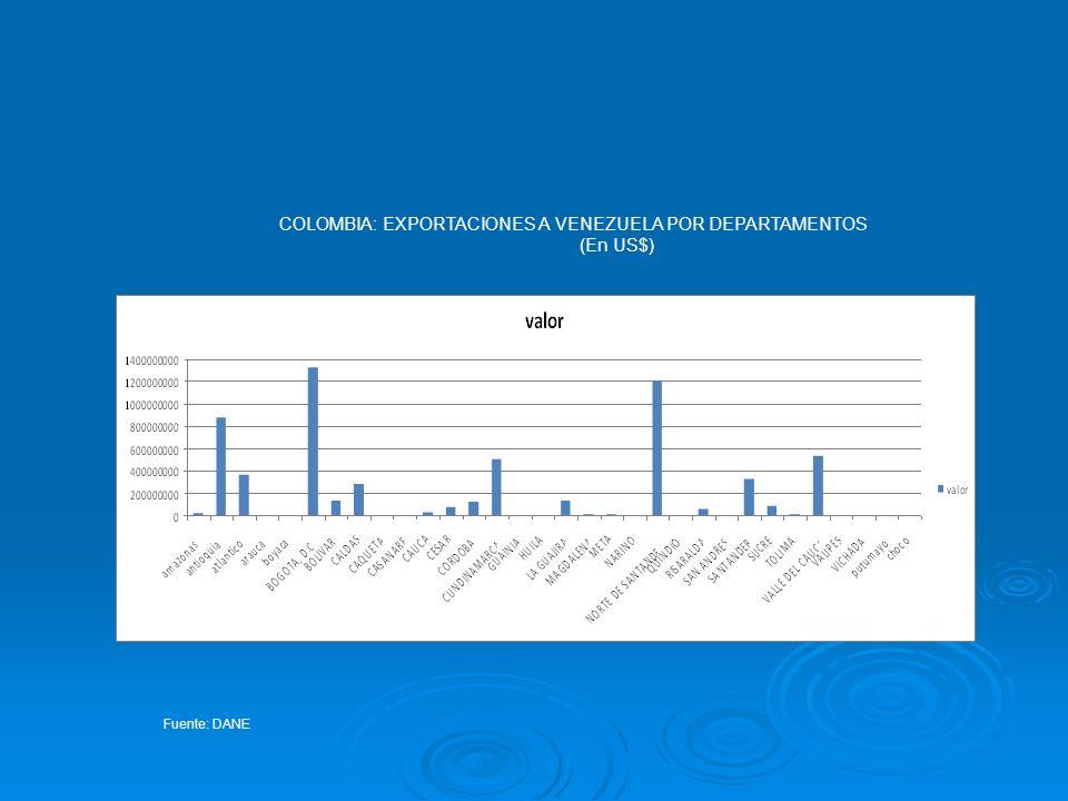COLOMBIA: EXPORTACIONES A VENEZUELA POR DEPARTAMENTOS