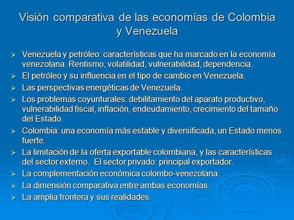 Visión comparativa de las economías de Colombia y Venezuela