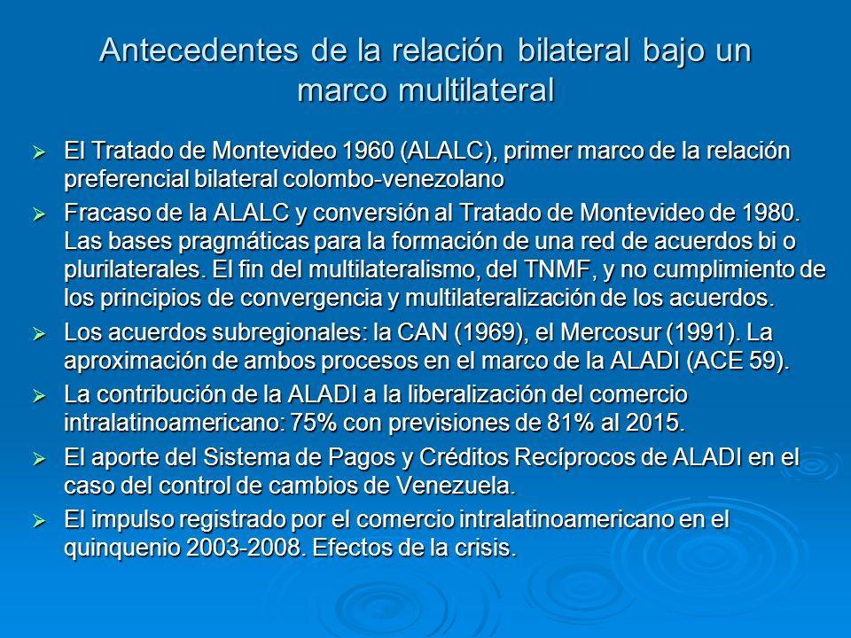 Antecedentes de la relación bilateral bajo un marco multilateral