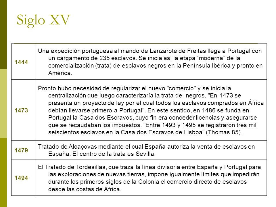 Siglo XV 1444.