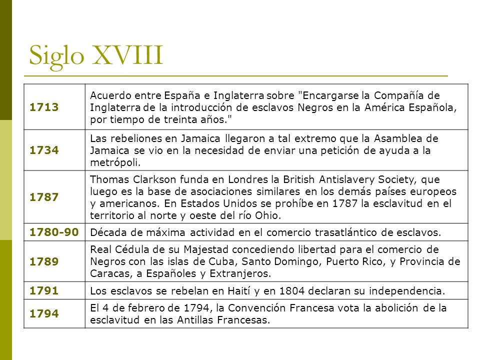 Siglo XVIII 1713.