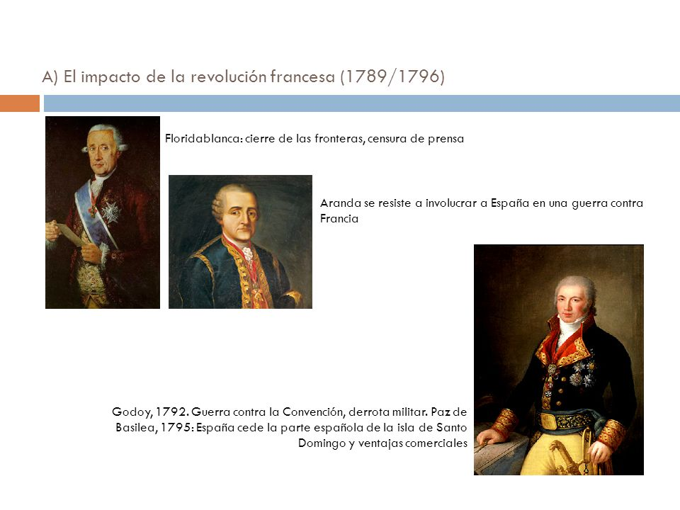 A) El impacto de la revolución francesa (1789/1796)