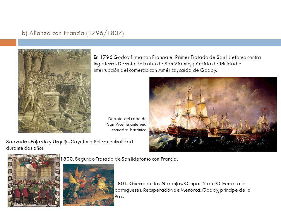 b) Alianza con Francia (1796/1807)