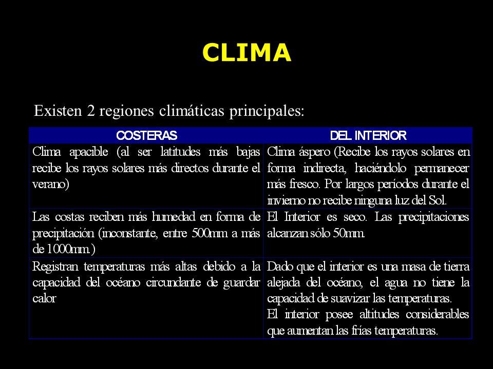 CLIMA Existen 2 regiones climáticas principales:
