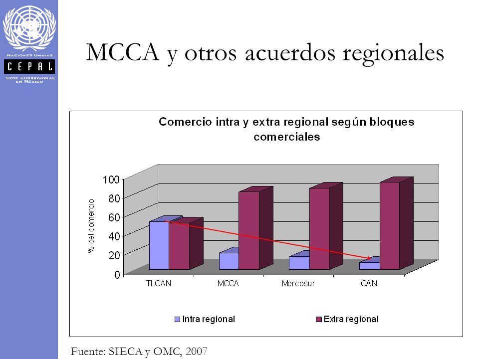 MCCA y otros acuerdos regionales