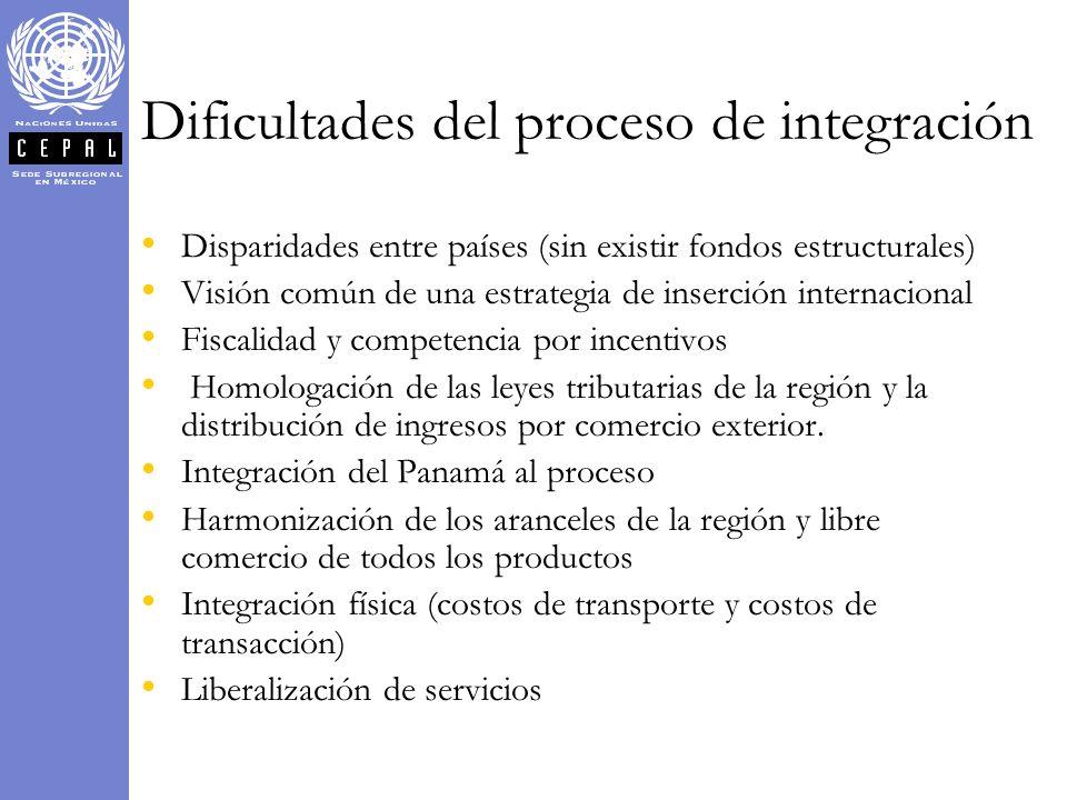 Dificultades del proceso de integración