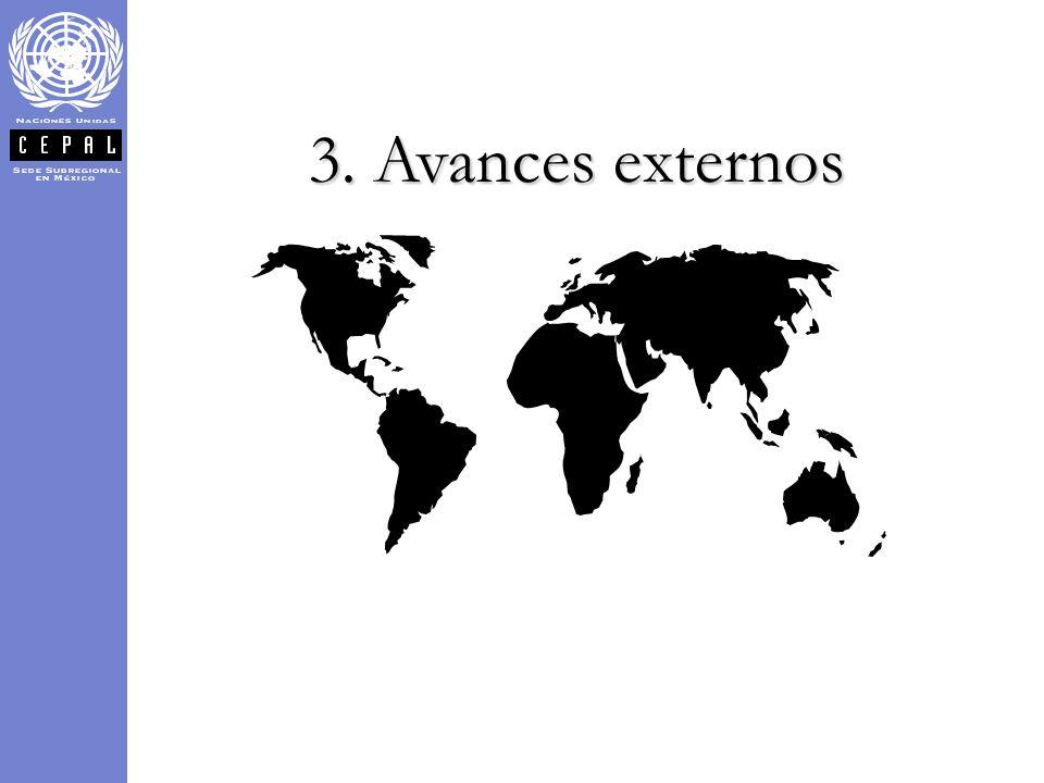 3. Avances externos