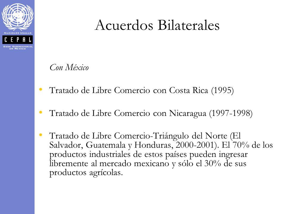 Acuerdos Bilaterales Tratado de Libre Comercio con Costa Rica (1995)