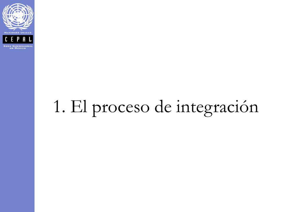 1. El proceso de integración