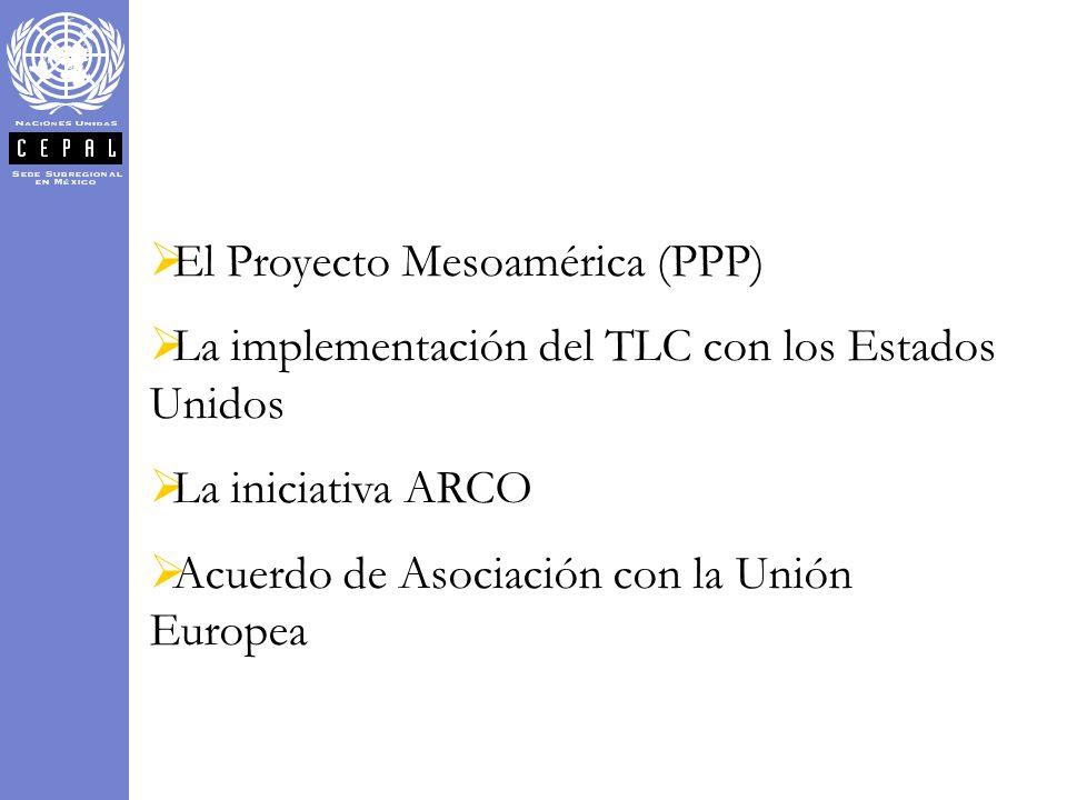 El Proyecto Mesoamérica (PPP)