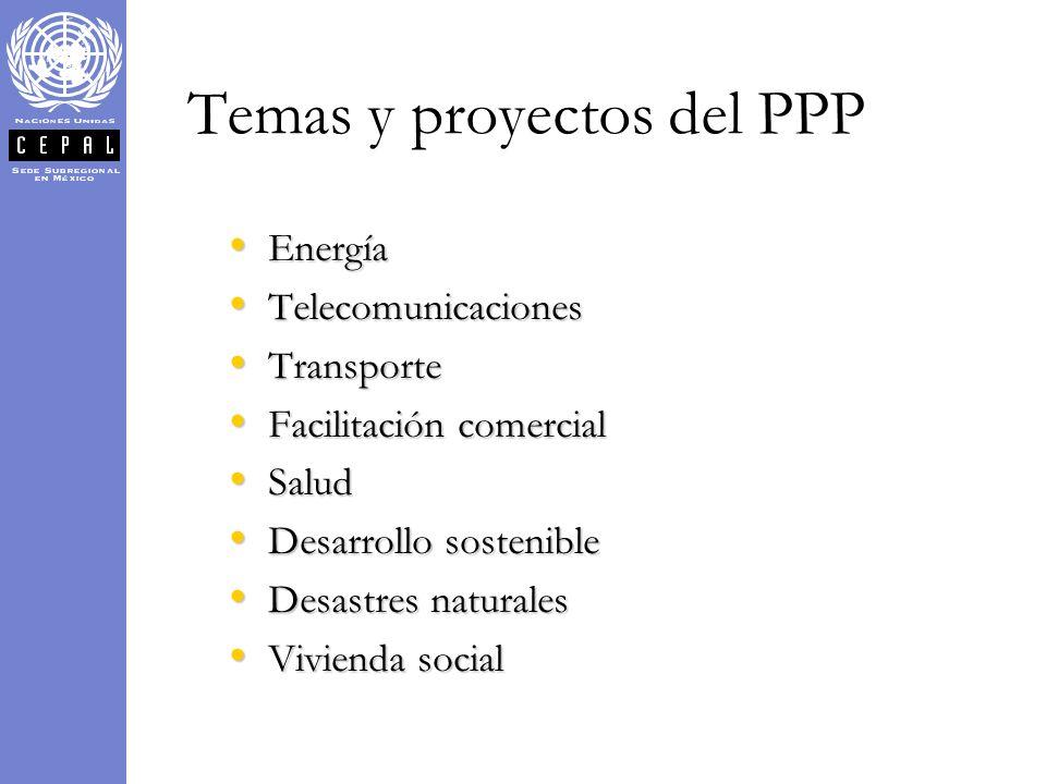 Temas y proyectos del PPP