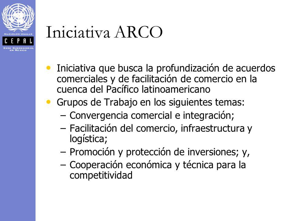 Iniciativa ARCO