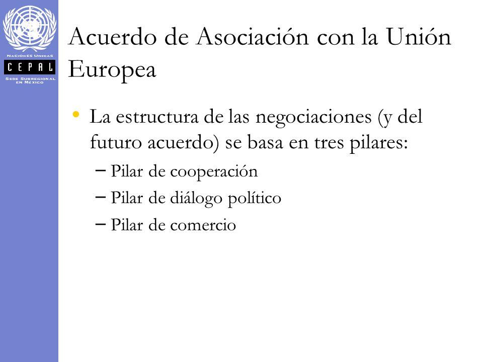 Acuerdo de Asociación con la Unión Europea