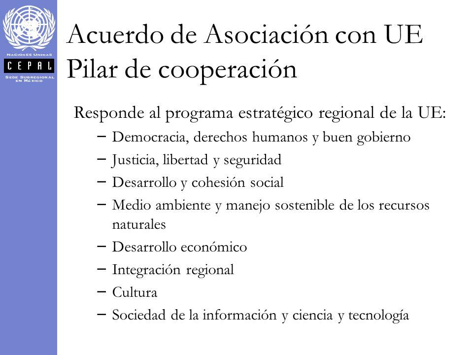 Acuerdo de Asociación con UE Pilar de cooperación
