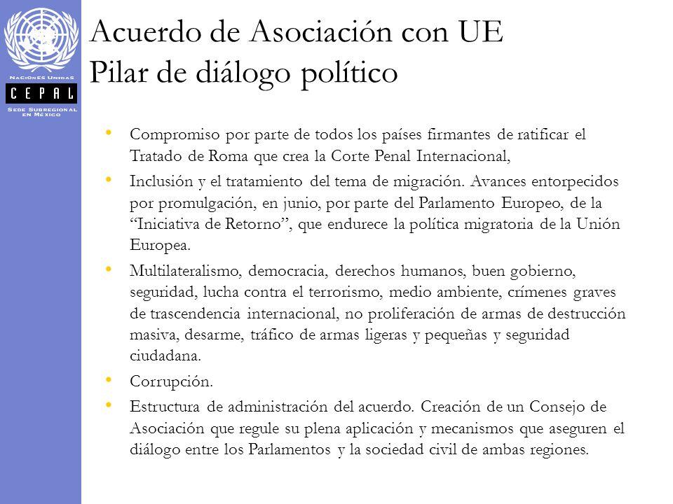 Acuerdo de Asociación con UE Pilar de diálogo político