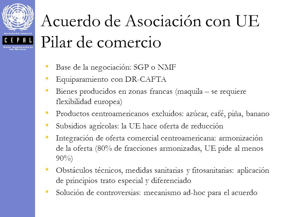 Acuerdo de Asociación con UE Pilar de comercio