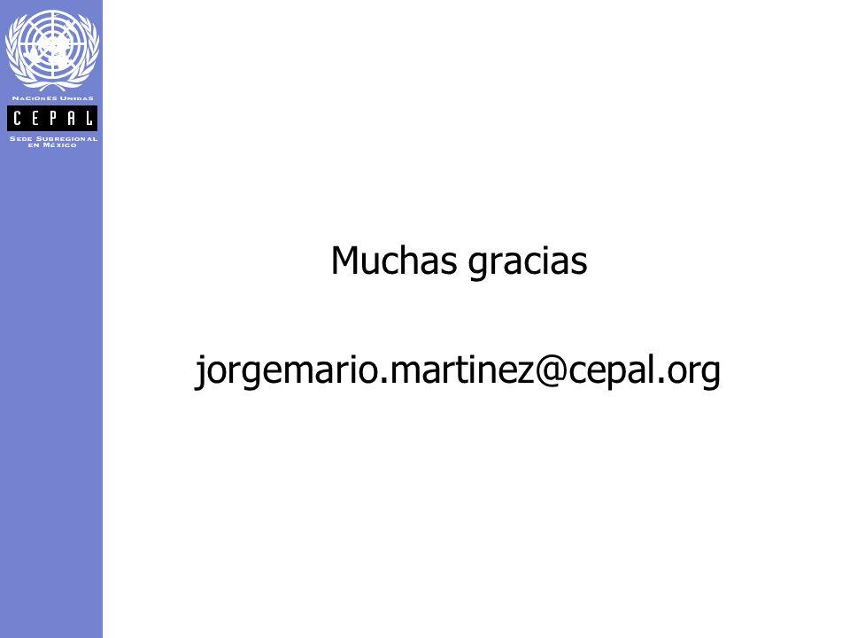 Muchas gracias jorgemario.martinez@cepal.org