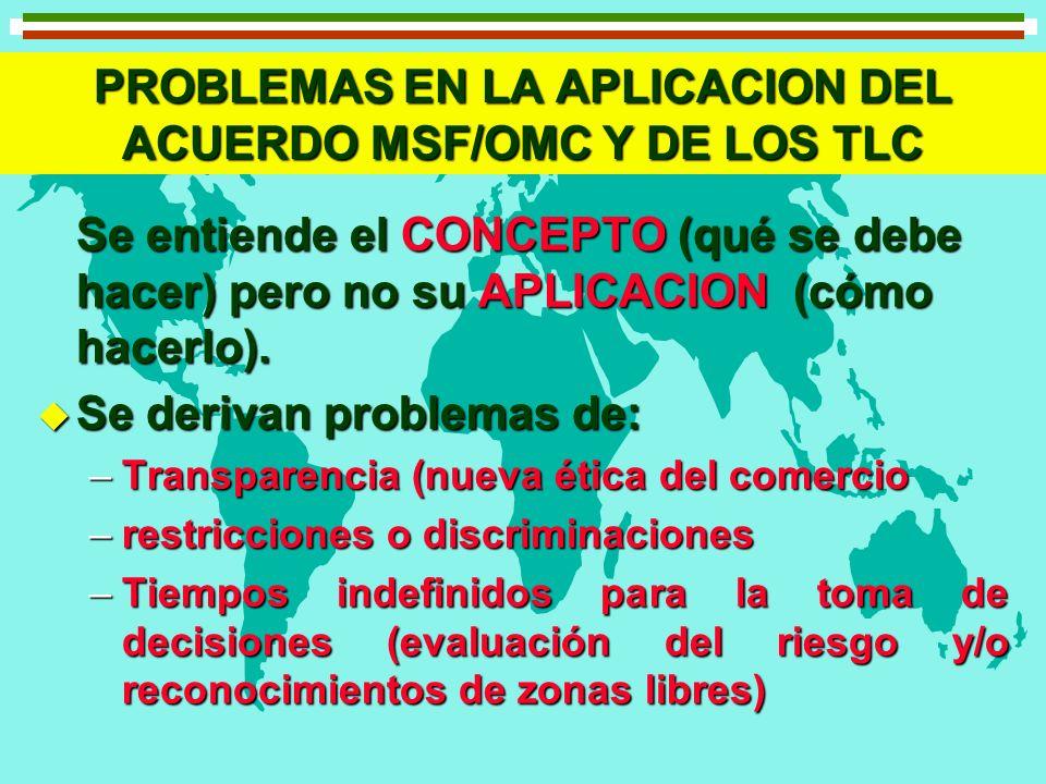 PROBLEMAS EN LA APLICACION DEL ACUERDO MSF/OMC Y DE LOS TLC