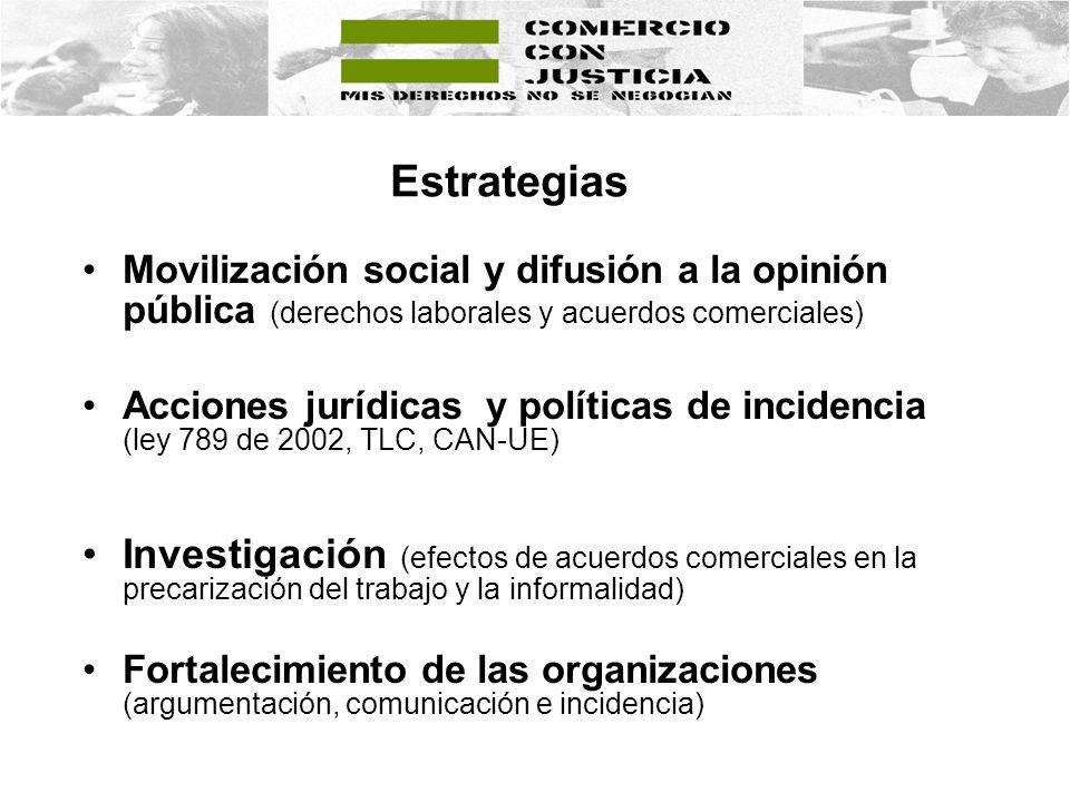 Estrategias Movilización social y difusión a la opinión pública (derechos laborales y acuerdos comerciales)
