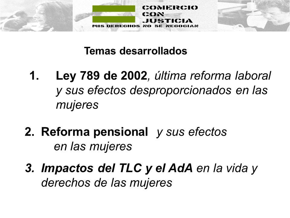 Reforma pensional y sus efectos en las mujeres