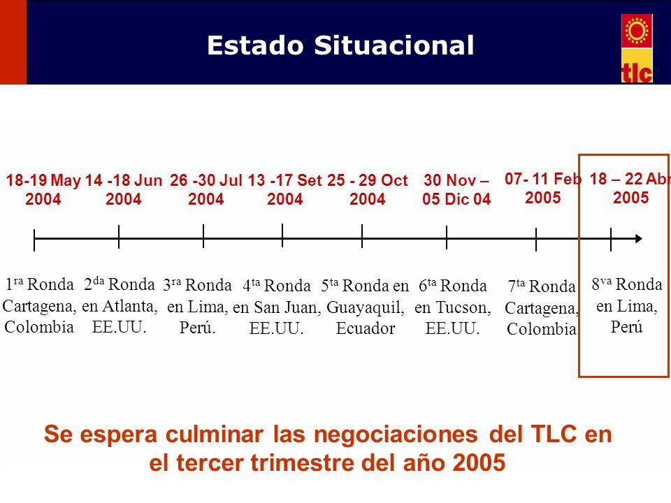 Estado Situacional18-19 May 2004. 14 -18 Jun 2004. 26 -30 Jul 2004. 13 -17 Set 2004. 25 - 29 Oct 2004.