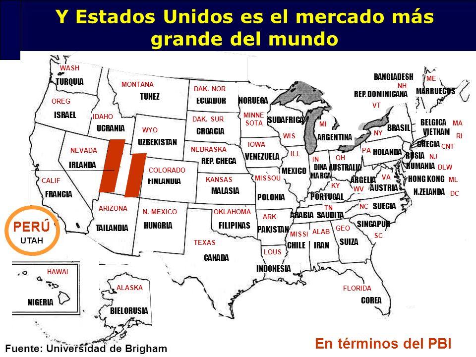 Y Estados Unidos es el mercado más grande del mundo