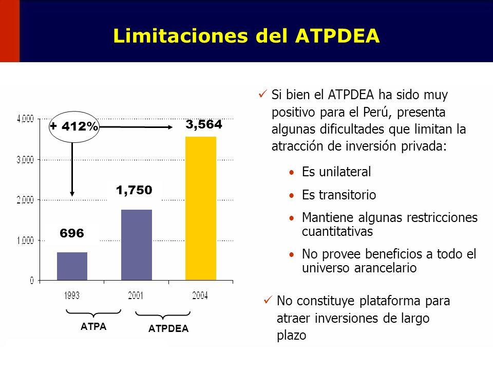 Limitaciones del ATPDEA