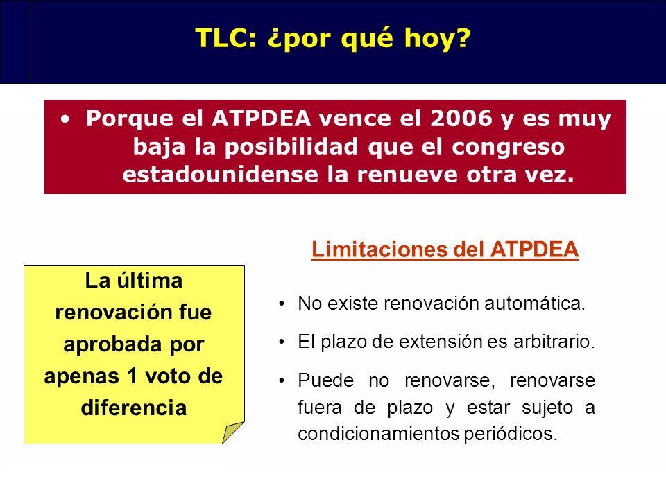 TLC: ¿por qué hoy Porque el ATPDEA vence el 2006 y es muy baja la posibilidad que el congreso estadounidense la renueve otra vez.