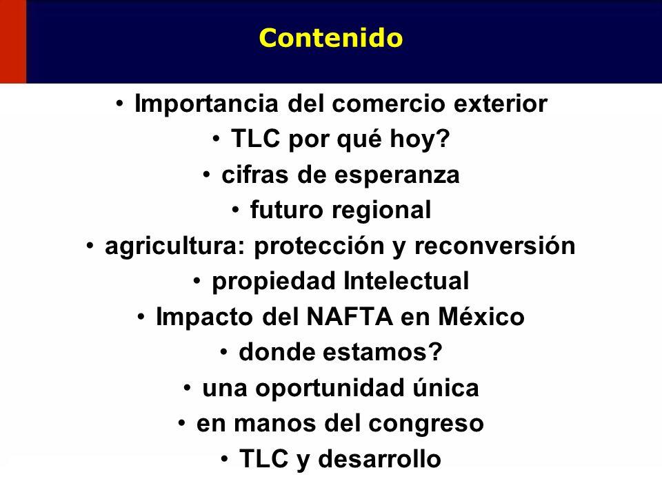 Importancia del comercio exterior TLC por qué hoy cifras de esperanza