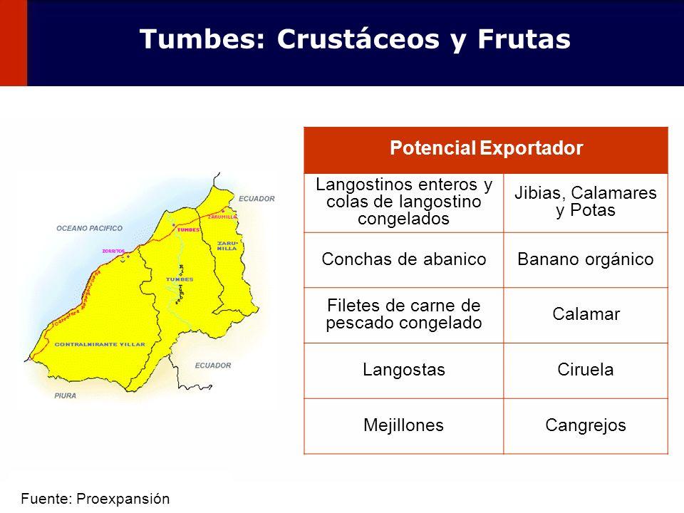 Tumbes: Crustáceos y Frutas