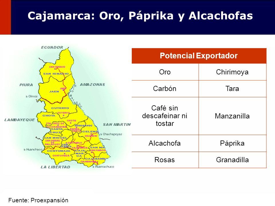 Cajamarca: Oro, Páprika y Alcachofas