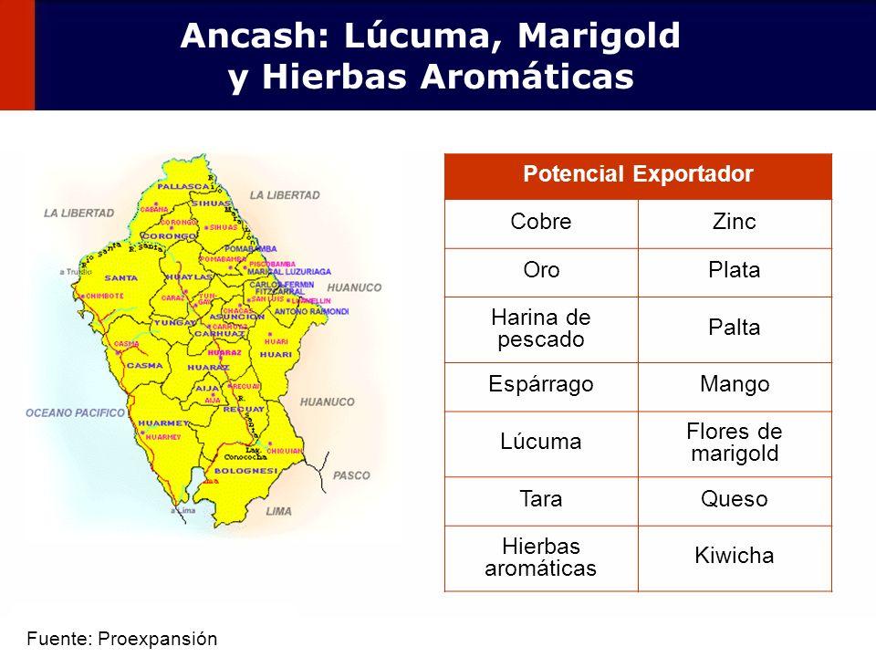 Ancash: Lúcuma, Marigold y Hierbas Aromáticas