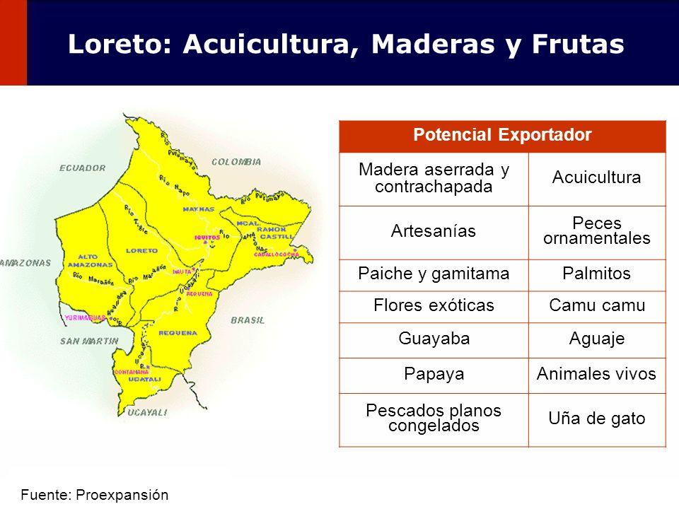 Loreto: Acuicultura, Maderas y Frutas