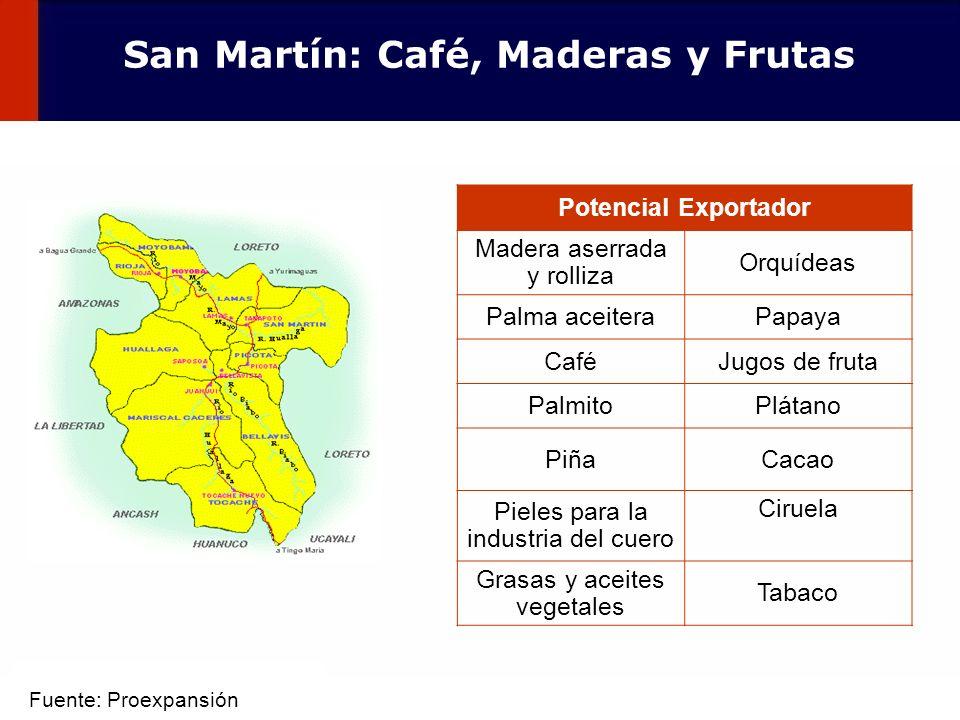 San Martín: Café, Maderas y Frutas