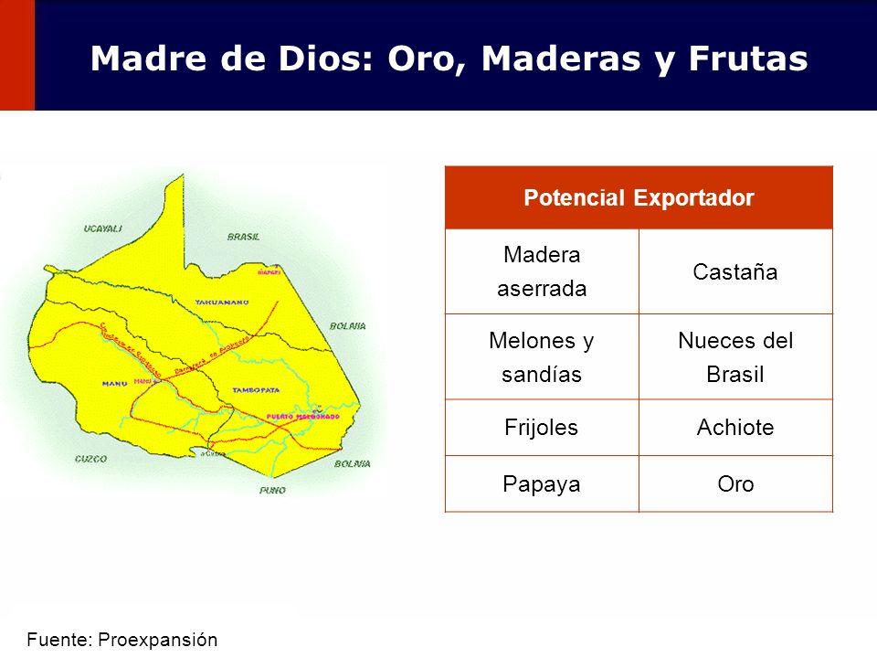 Madre de Dios: Oro, Maderas y Frutas