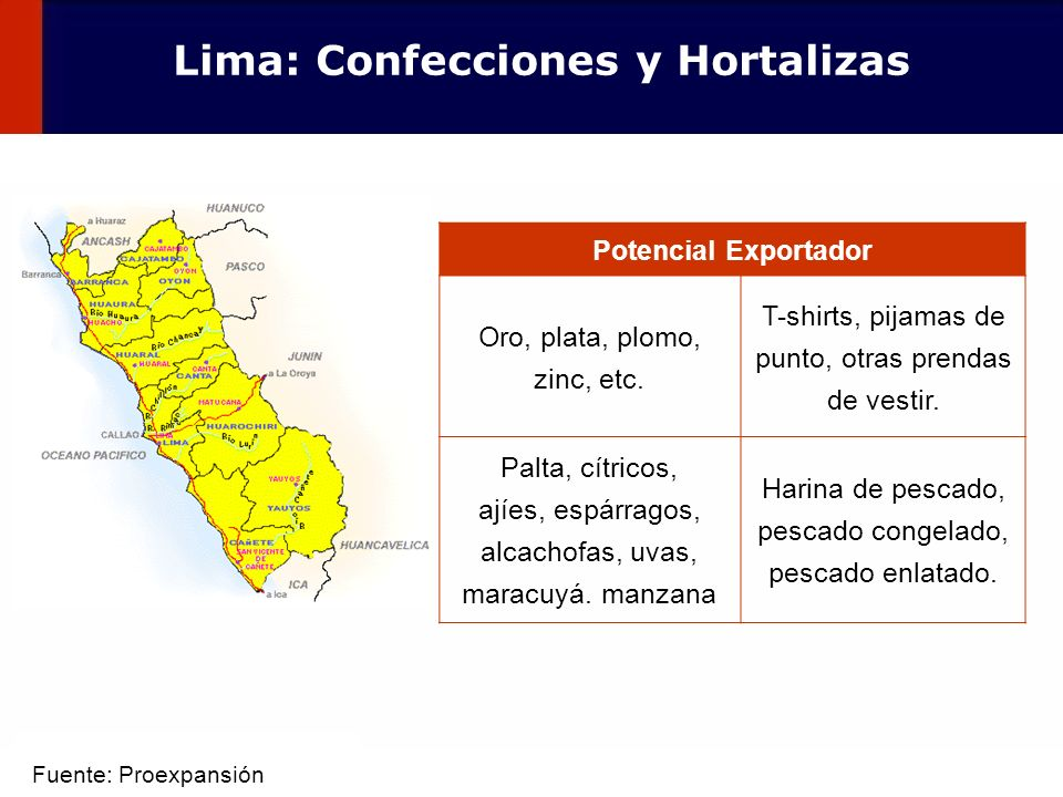 Lima: Confecciones y Hortalizas