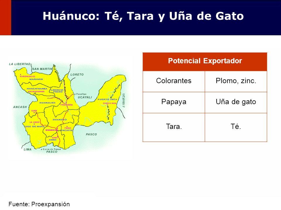 Huánuco: Té, Tara y Uña de Gato