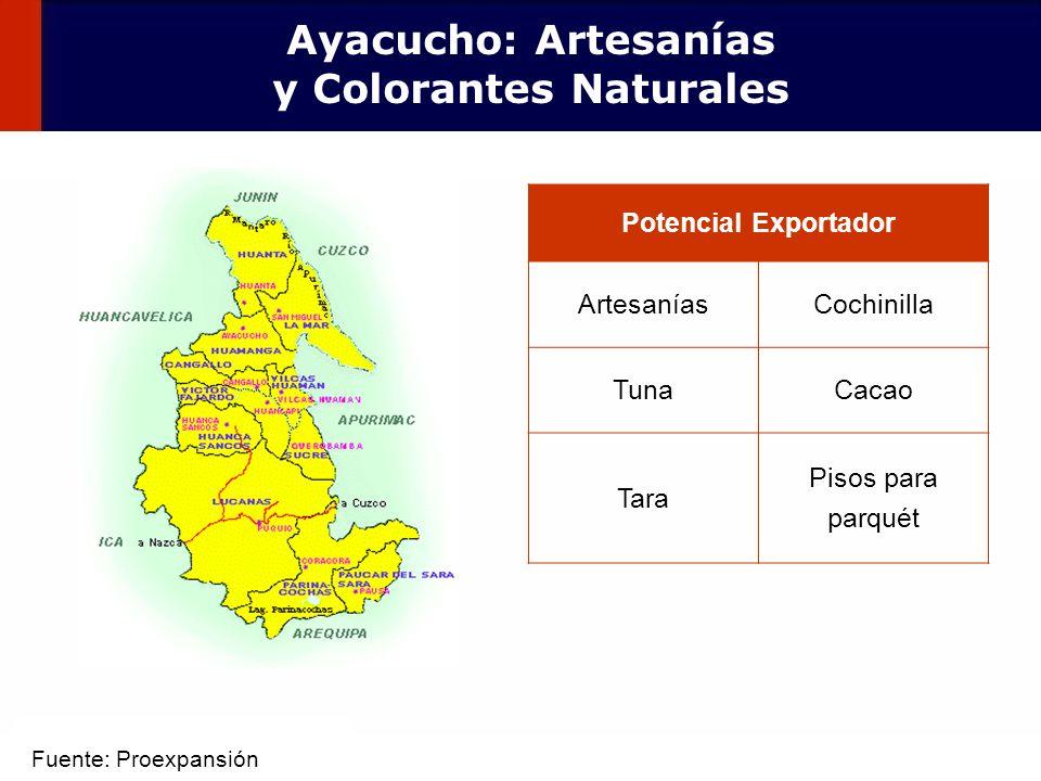 Ayacucho: Artesanías y Colorantes Naturales