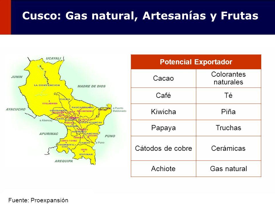 Cusco: Gas natural, Artesanías y Frutas