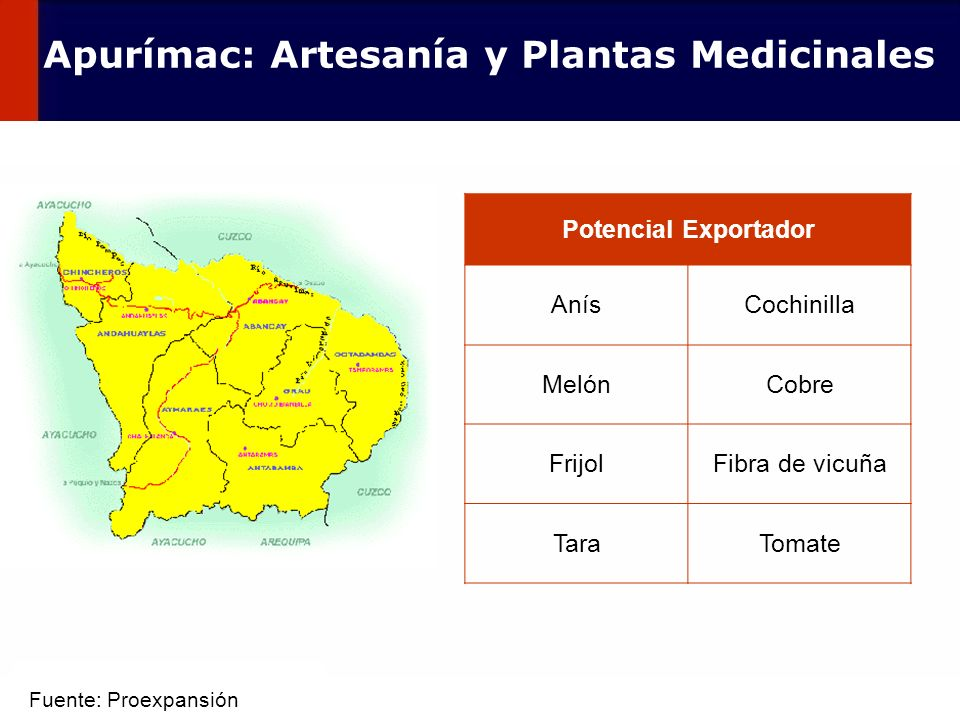 Apurímac: Artesanía y Plantas Medicinales