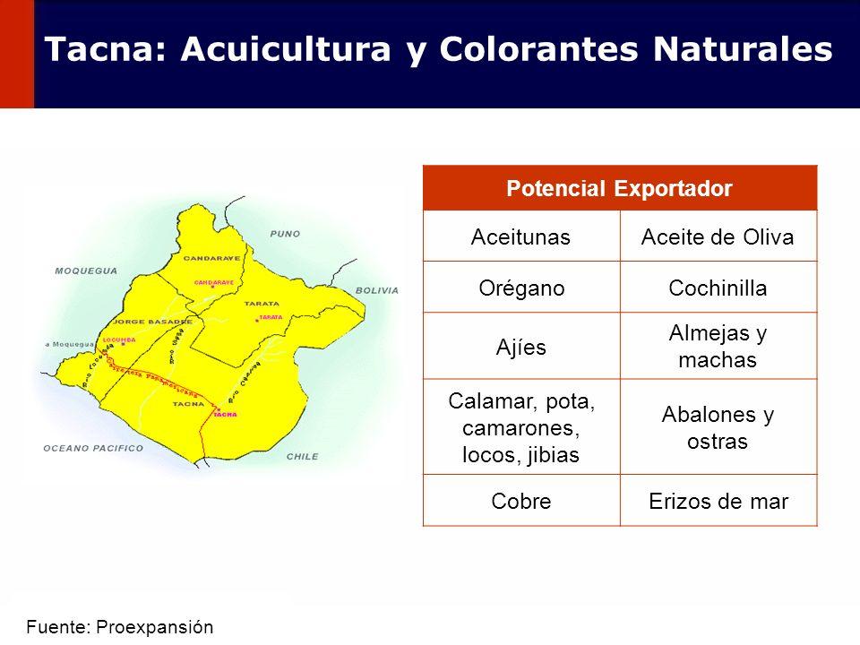 Tacna: Acuicultura y Colorantes Naturales