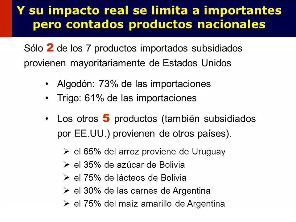 Y su impacto real se limita a importantes pero contados productos nacionales