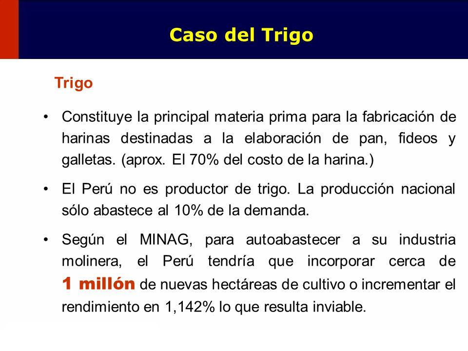 Caso del TrigoTrigo.