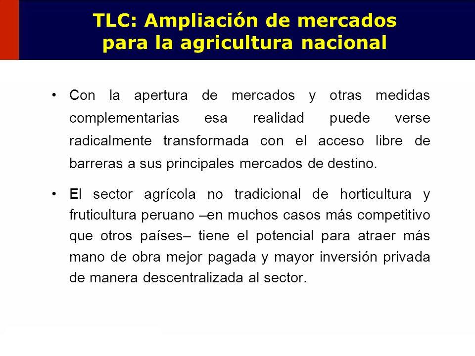TLC: Ampliación de mercados para la agricultura nacional