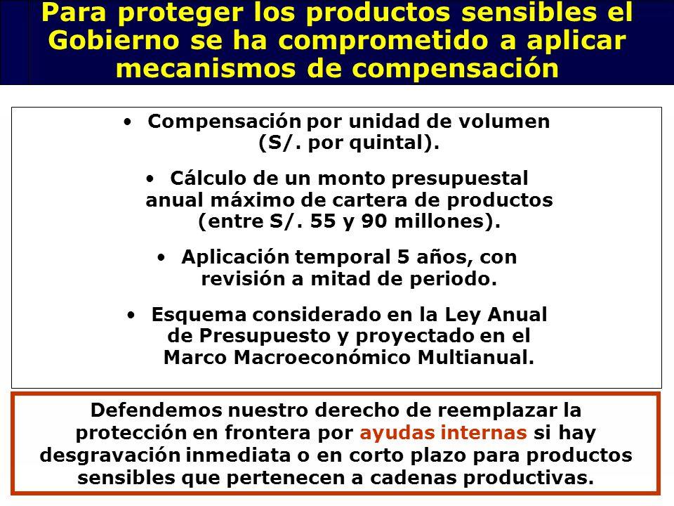 Para proteger los productos sensibles el Gobierno se ha comprometido a aplicar mecanismos de compensación